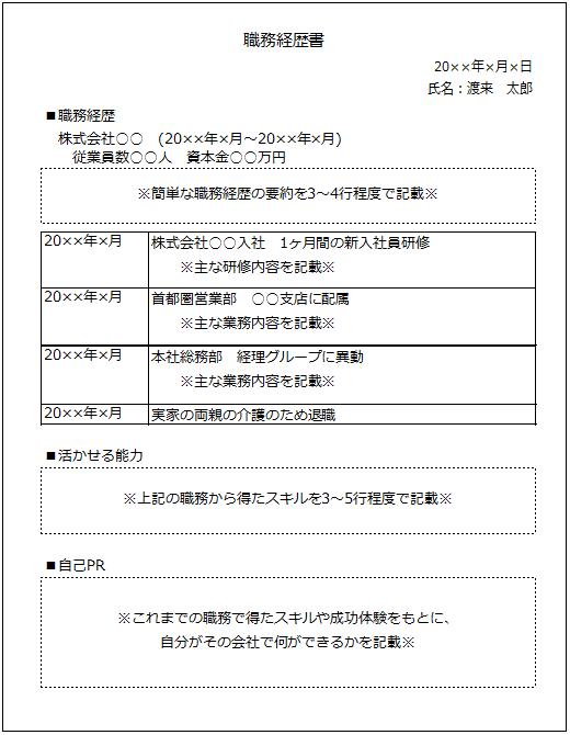 職務 経歴 書 書き方 コツ